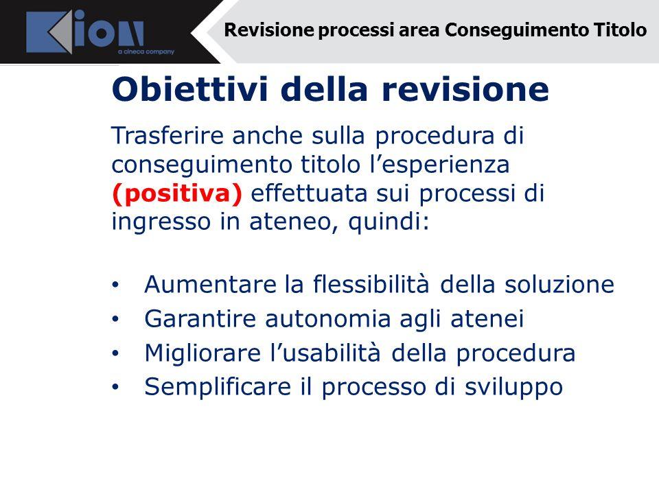 Obiettivi della revisione Trasferire anche sulla procedura di conseguimento titolo lesperienza (positiva) effettuata sui processi di ingresso in atene