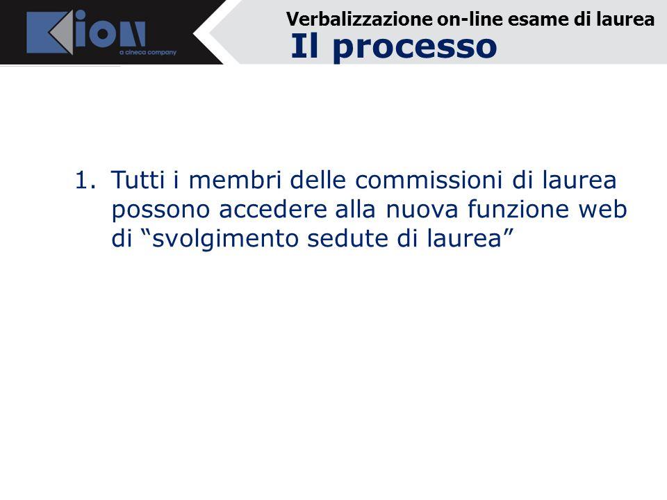 1.Tutti i membri delle commissioni di laurea possono accedere alla nuova funzione web di svolgimento sedute di laurea Verbalizzazione on-line esame di laurea Il processo