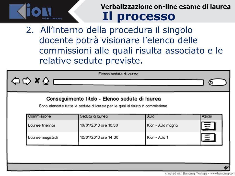 Verbalizzazione on-line esame di laurea 2. Allinterno della procedura il singolo docente potrà visionare lelenco delle commissioni alle quali risulta