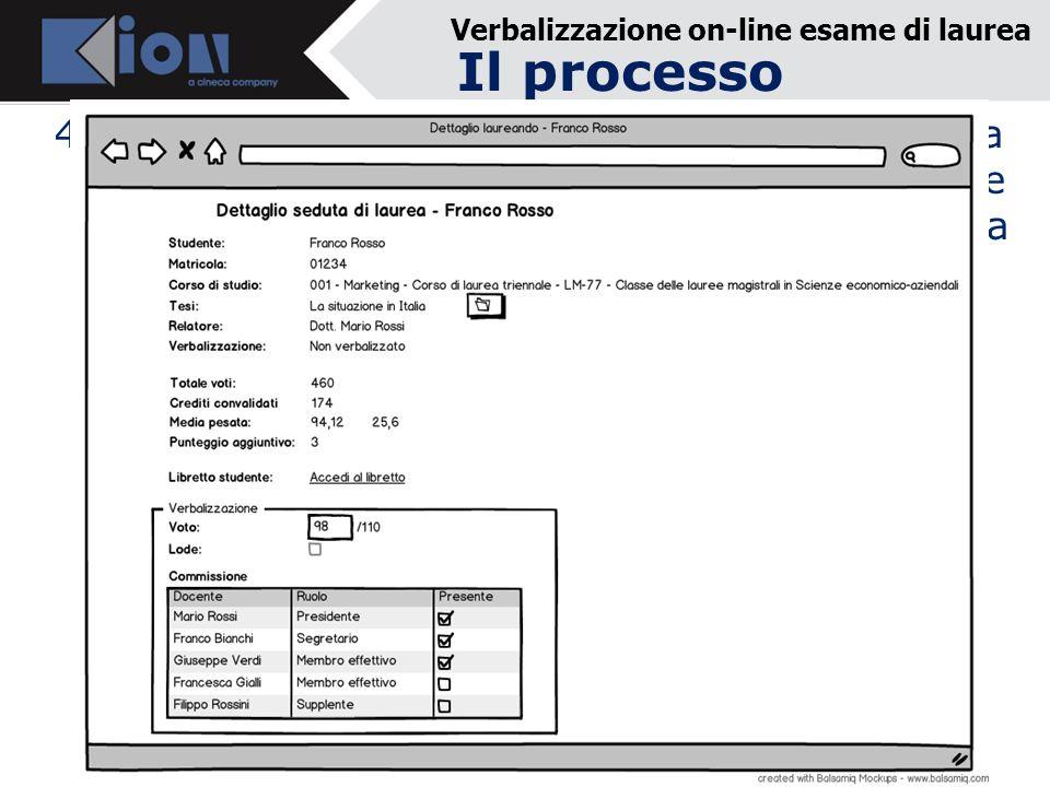 Verbalizzazione on-line esame di laurea 4. Per ogni laureando è possibile accedere ad una pagina di dettaglio nella quale sono riepilogate tutte le in