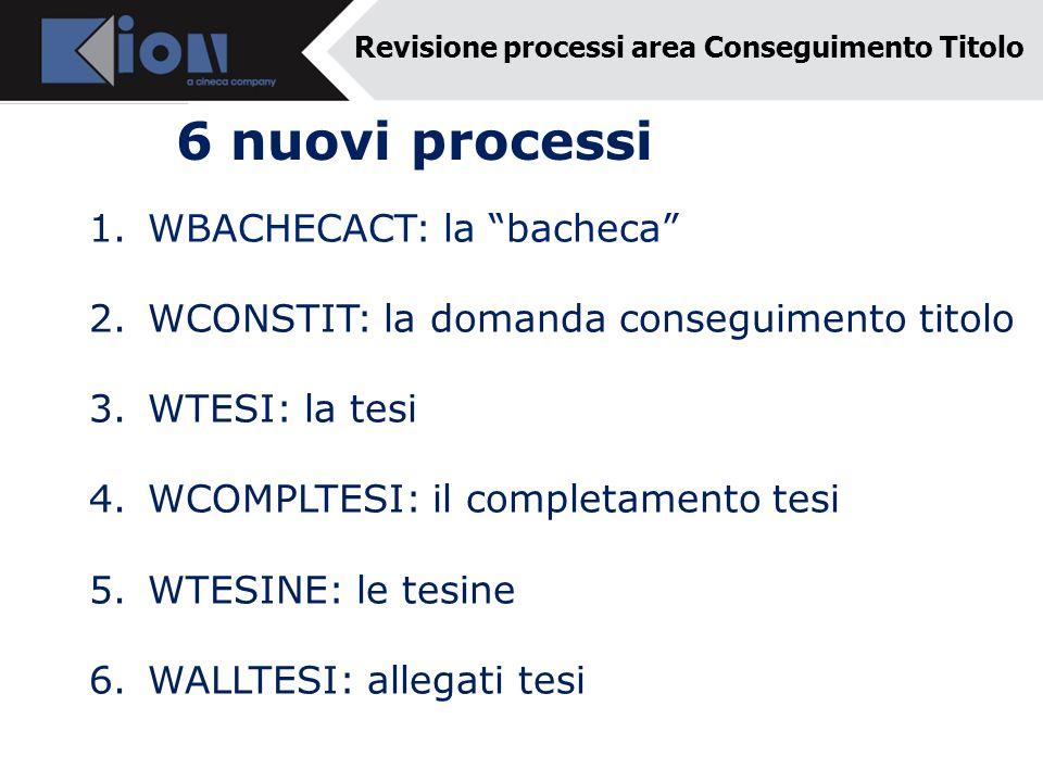 6 nuovi processi 1.WBACHECACT: la bacheca 2.WCONSTIT: la domanda conseguimento titolo 3.WTESI: la tesi 4.WCOMPLTESI: il completamento tesi 5.WTESINE: le tesine 6.WALLTESI: allegati tesi Revisione processi area Conseguimento Titolo