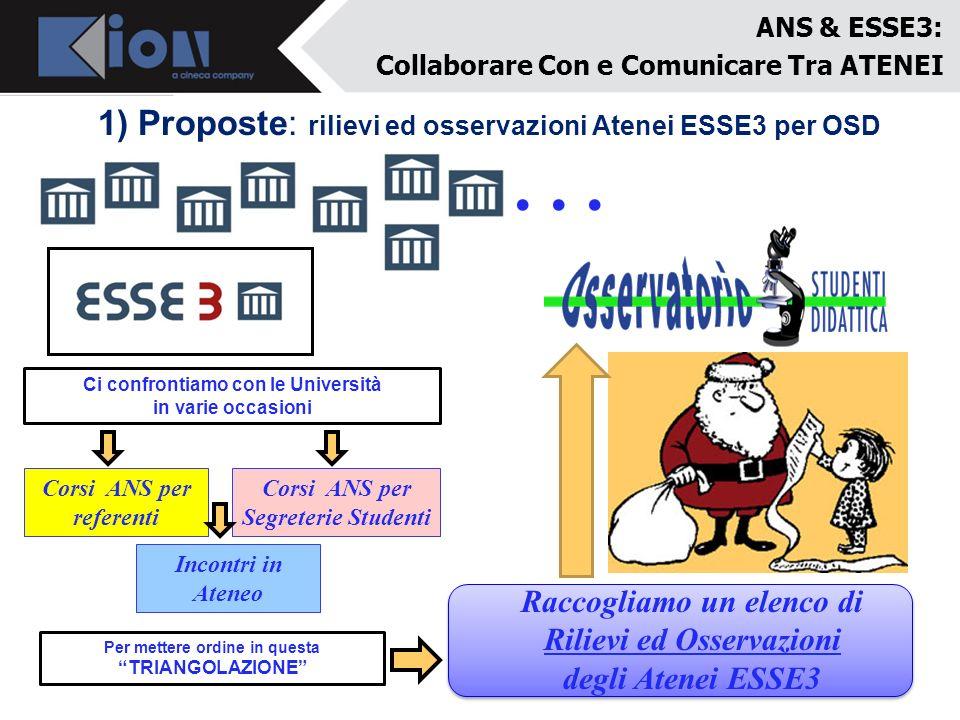 ANS & ESSE3: Collaborare Con e Comunicare Tra ATENEI... Raccogliamo un elenco di Rilievi ed Osservazioni degli Atenei ESSE3 Ci confrontiamo con le Uni
