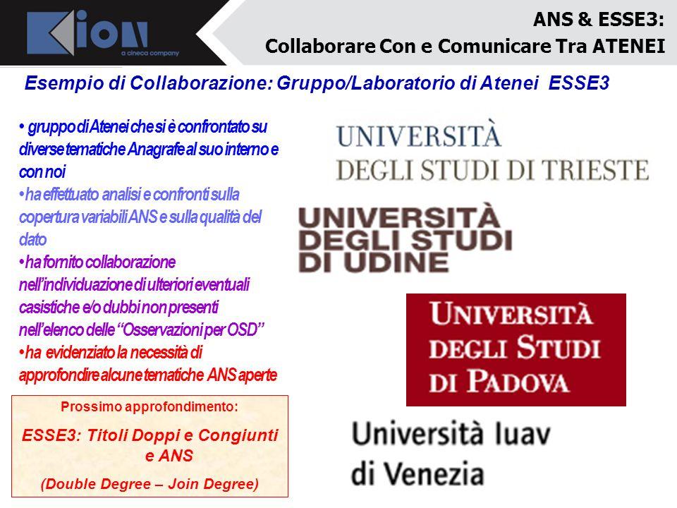 ANS & ESSE3: Collaborare Con e Comunicare Tra ATENEI Esempio di Collaborazione: Gruppo/Laboratorio di Atenei ESSE3 gruppo di Atenei che si è confronta