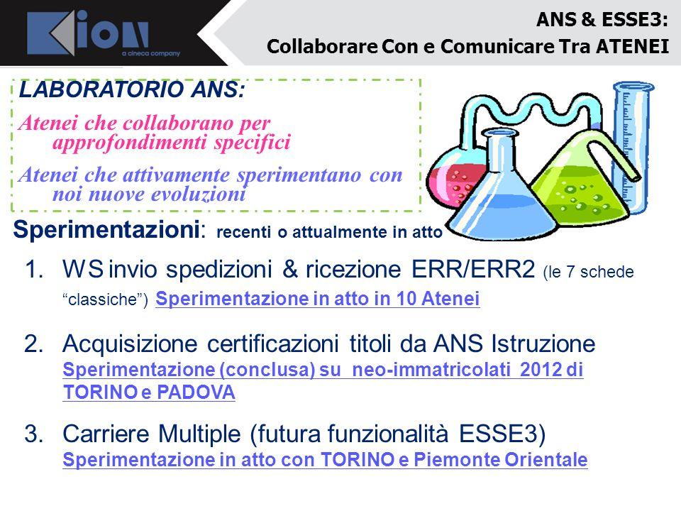 ANS & ESSE3: Collaborare Con e Comunicare Tra ATENEI LABORATORIO ANS: Atenei che collaborano per approfondimenti specifici Atenei che attivamente sper