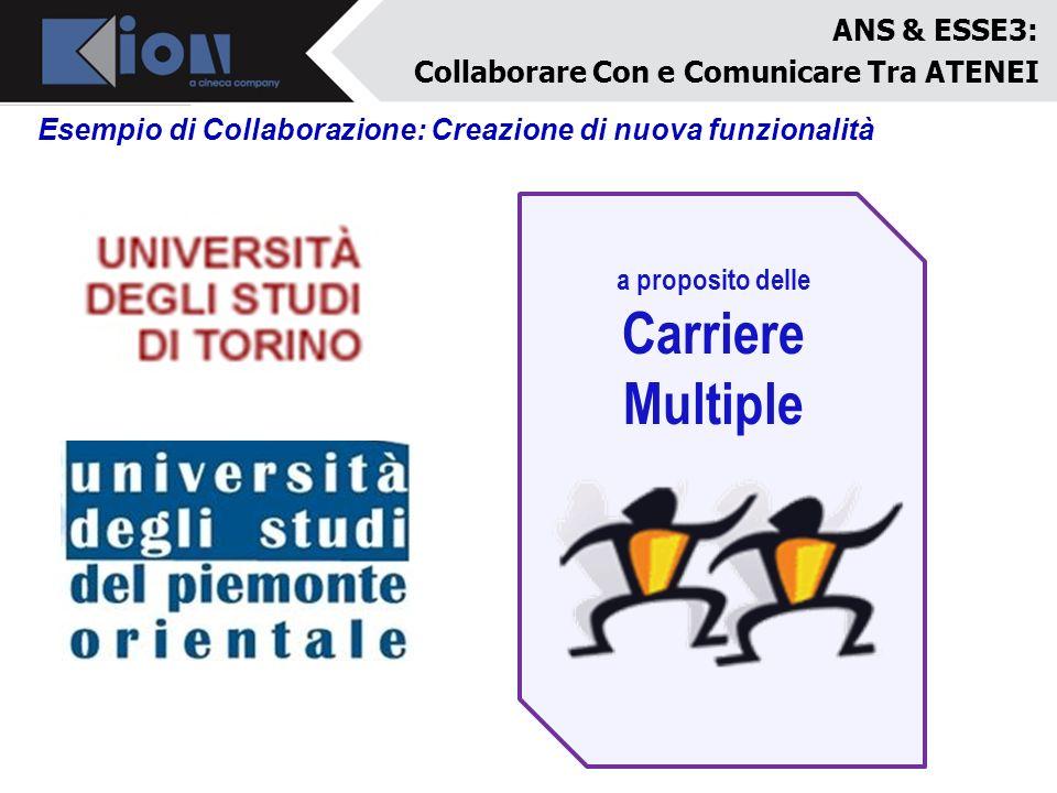 ANS & ESSE3: Collaborare Con e Comunicare Tra ATENEI Esempio di Collaborazione: Creazione di nuova funzionalità a proposito delle Carriere Multiple