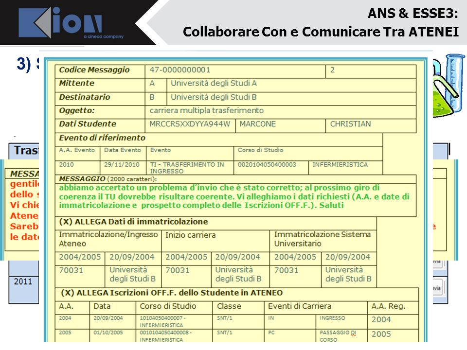 ANS & ESSE3: Collaborare Con e Comunicare Tra ATENEI 3) Sperimentazioni: collaborazioni con Atenei
