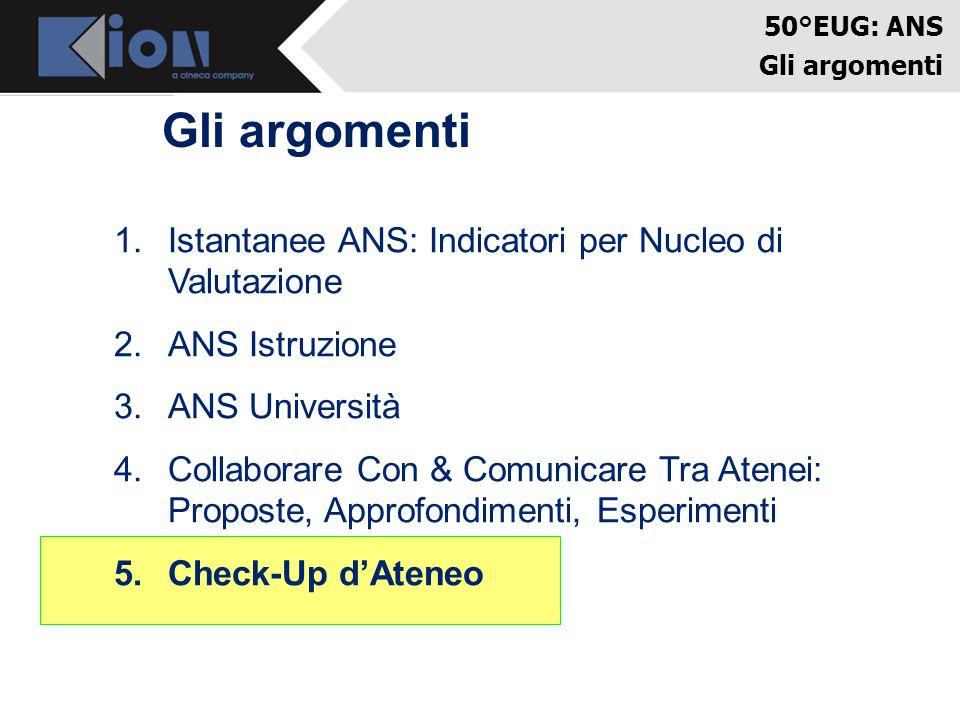 Gli argomenti 1.Istantanee ANS: Indicatori per Nucleo di Valutazione 2.ANS Istruzione 3.ANS Università 4.Collaborare Con & Comunicare Tra Atenei: Prop