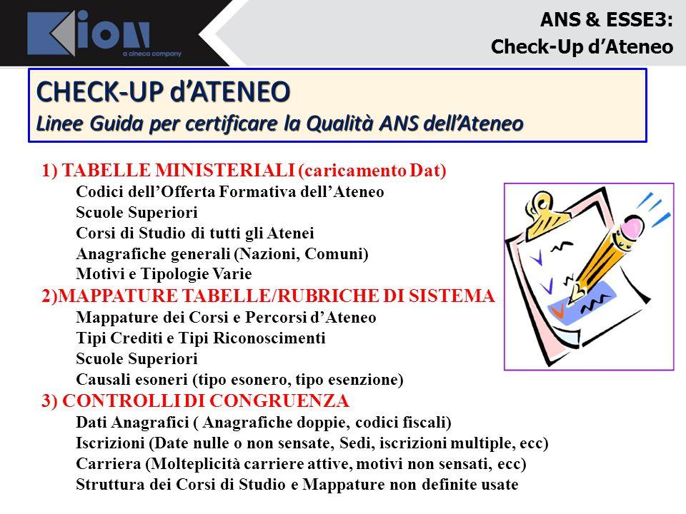 ANS & ESSE3: Check-Up dAteneo 1) TABELLE MINISTERIALI (caricamento Dat) Codici dellOfferta Formativa dellAteneo Scuole Superiori Corsi di Studio di tu