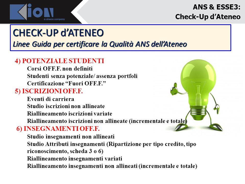 ANS & ESSE3: Check-Up dAteneo CHECK-UP dATENEO Linee Guida per certificare la Qualità ANS dellAteneo 4) POTENZIALE STUDENTI Corsi OFF.F. non definiti