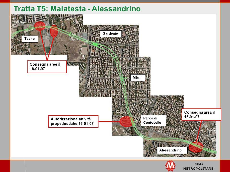 ROMA METROPOLITANE Tratta T5: Malatesta - Alessandrino Gardenie Mirti Alessandrino Consegna area il 16-01-07 Teano Consegna aree il 18-01-07 Parco di Centocelle Autorizzazione attività propedeutiche 16-01-07