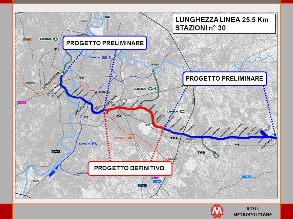 ROMA METROPOLITANE Lunghezza 7.250 m Stazioni n° 9 SSE n° 3 Treni n° 6 1 a FASE IN ESERCIZIO (T4 + T5) S.GIOVANNI – ALESSANDRINO 5 FEBBRAIO 2011 CONSEGNA AREE CANTIERE GENNAIO 2007