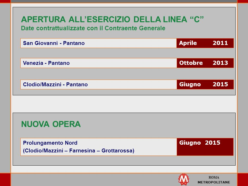 ROMA METROPOLITANE APERTURA ALLESERCIZIO DELLA LINEA C Date contrattualizzate con il Contraente Generale San Giovanni - Pantano Ottobre 2013 Venezia -