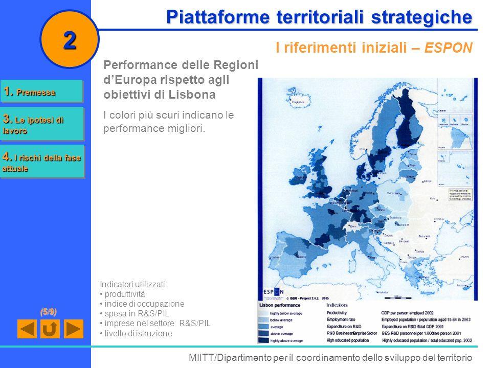 Piattaforme territoriali strategiche I riferimenti iniziali – ESPON MIITT/Dipartimento per il coordinamento dello sviluppo del territorio 2 Performanc