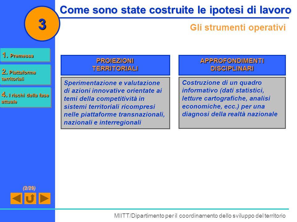 Gli strumenti operativi MIITT/Dipartimento per il coordinamento dello sviluppo del territorio 3 Sperimentazione e valutazione di azioni innovative ori