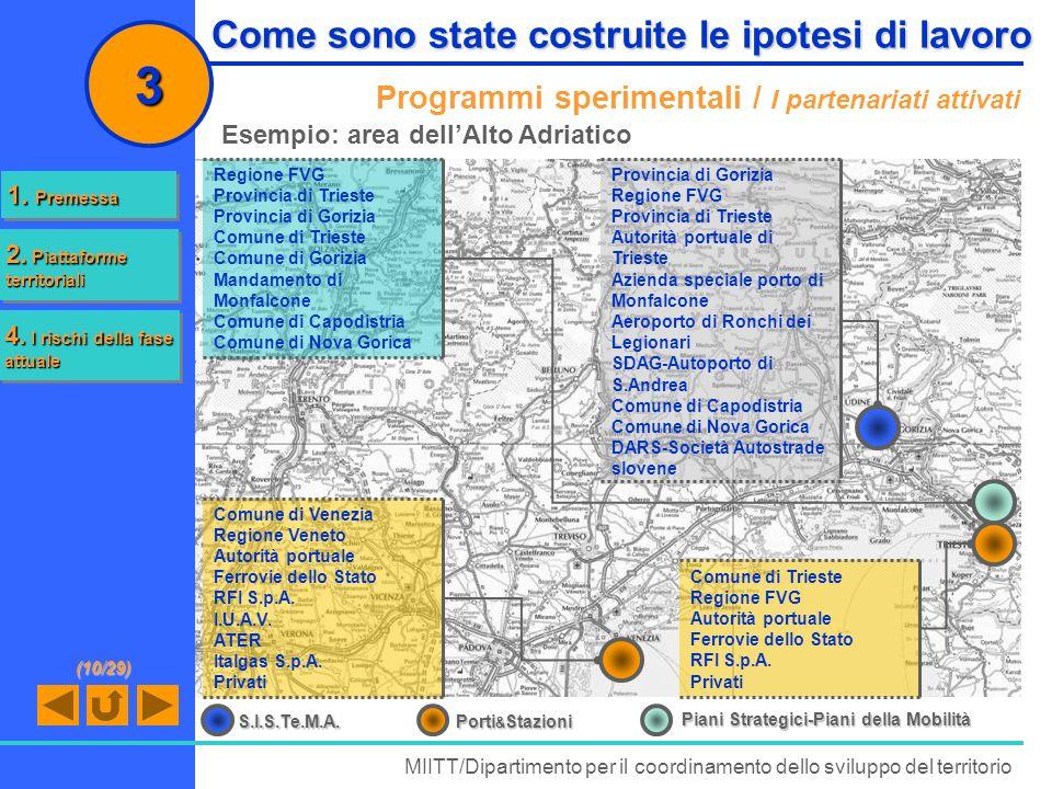Esempio: area dellAlto Adriatico MIITT/Dipartimento per il coordinamento dello sviluppo del territorio 3 Comune di Venezia Regione Veneto Autorità por