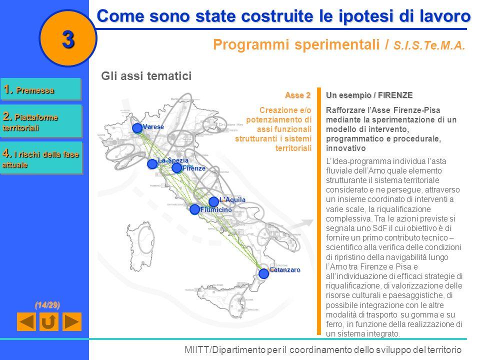 Gli assi tematici MIITT/Dipartimento per il coordinamento dello sviluppo del territorio 3 Programmi sperimentali / S.I.S.Te.M.A. Asse 2 Varese La Spez