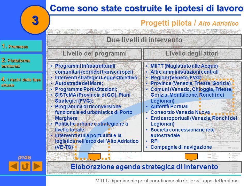 Progetti pilota / Alto Adriatico MIITT/Dipartimento per il coordinamento dello sviluppo del territorio 3 Livello dei programmi Programmi infrastruttur