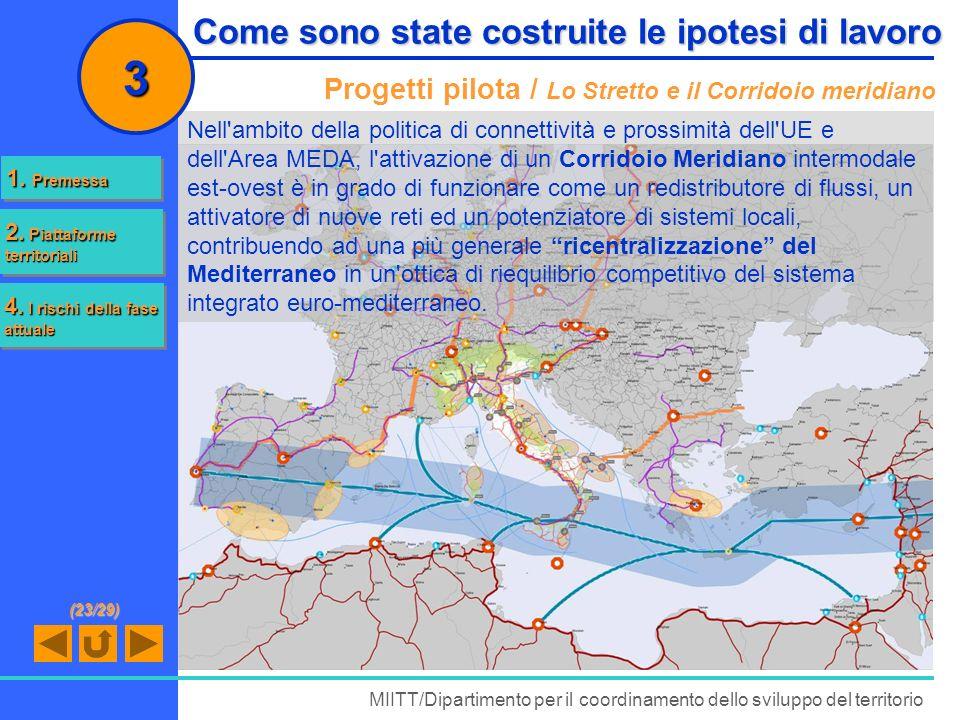 Progetti pilota / Lo Stretto e il Corridoio meridiano Nell'ambito della politica di connettività e prossimità dell'UE e dell'Area MEDA, l'attivazione
