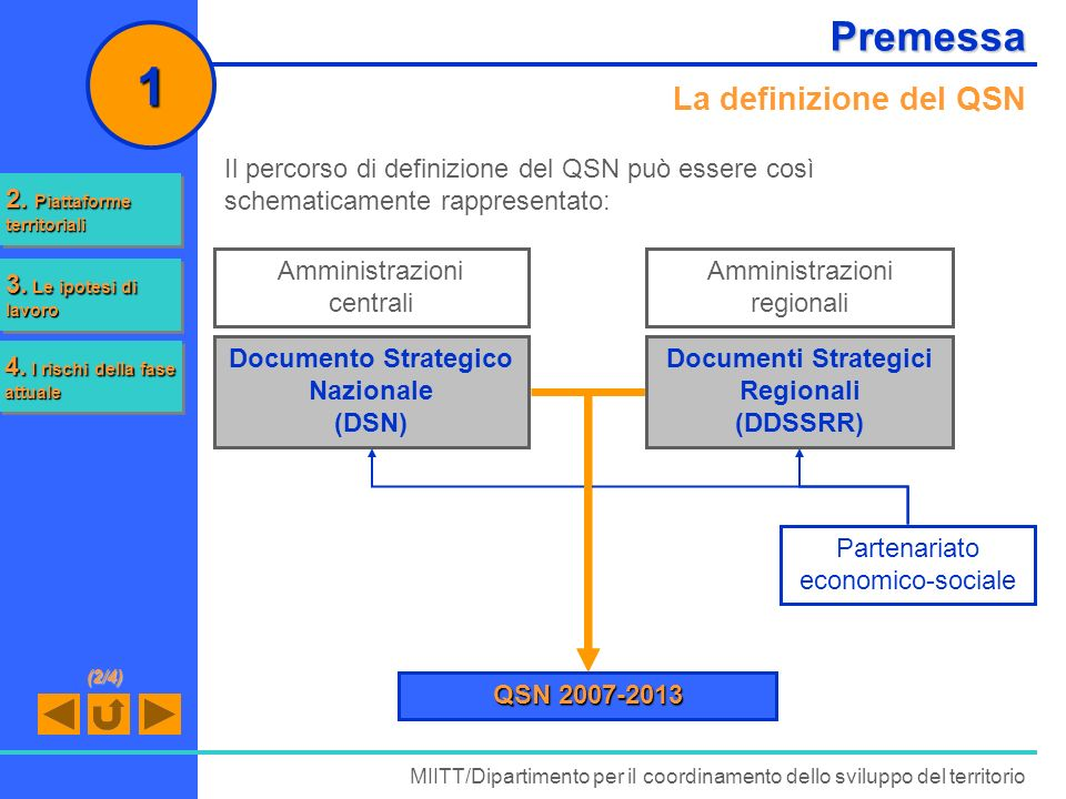 Premessa La definizione del QSN Il percorso di definizione del QSN può essere così schematicamente rappresentato: MIITT/Dipartimento per il coordiname