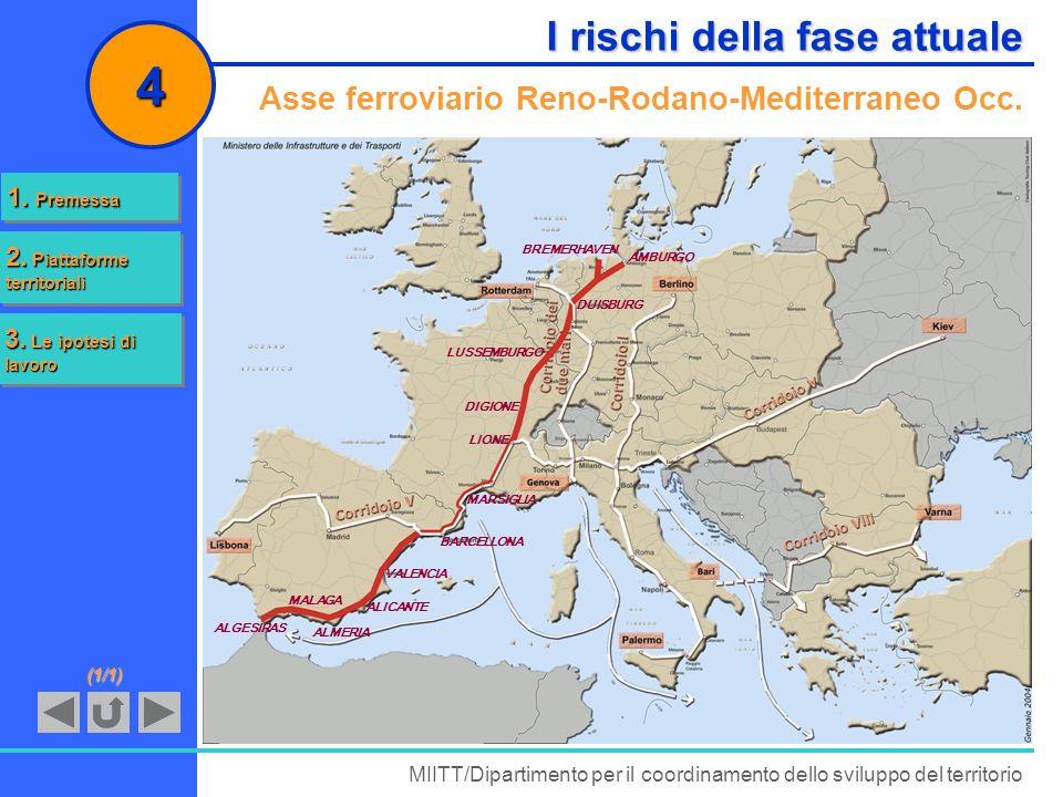 I rischi della fase attuale Asse ferroviario Reno-Rodano-Mediterraneo Occ. MIITT/Dipartimento per il coordinamento dello sviluppo del territorio 4 VAL