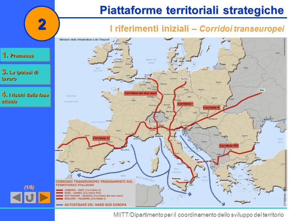 Piattaforme territoriali strategiche I riferimenti iniziali – Corridoi transeuropei MIITT/Dipartimento per il coordinamento dello sviluppo del territo