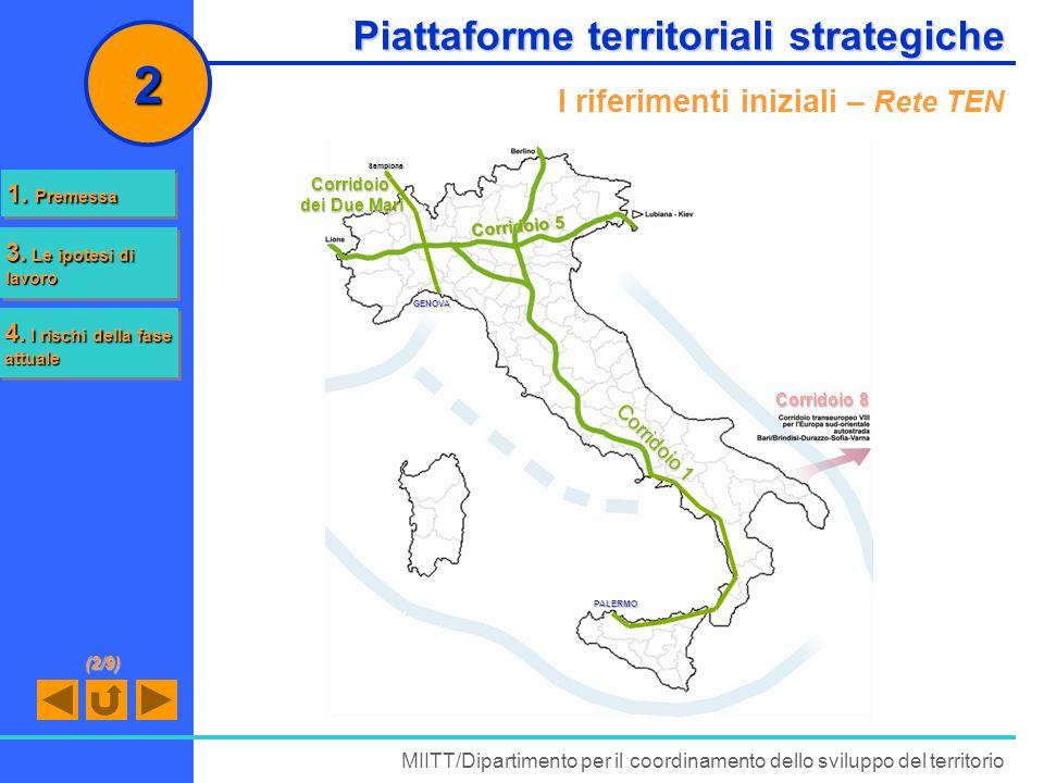Piattaforme territoriali strategiche I riferimenti iniziali – Rete TEN MIITT/Dipartimento per il coordinamento dello sviluppo del territorio 2 1. Prem