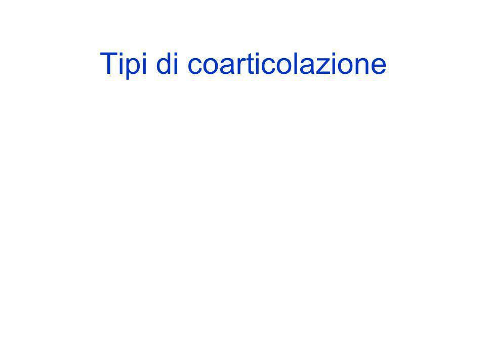 Tipi di coarticolazione