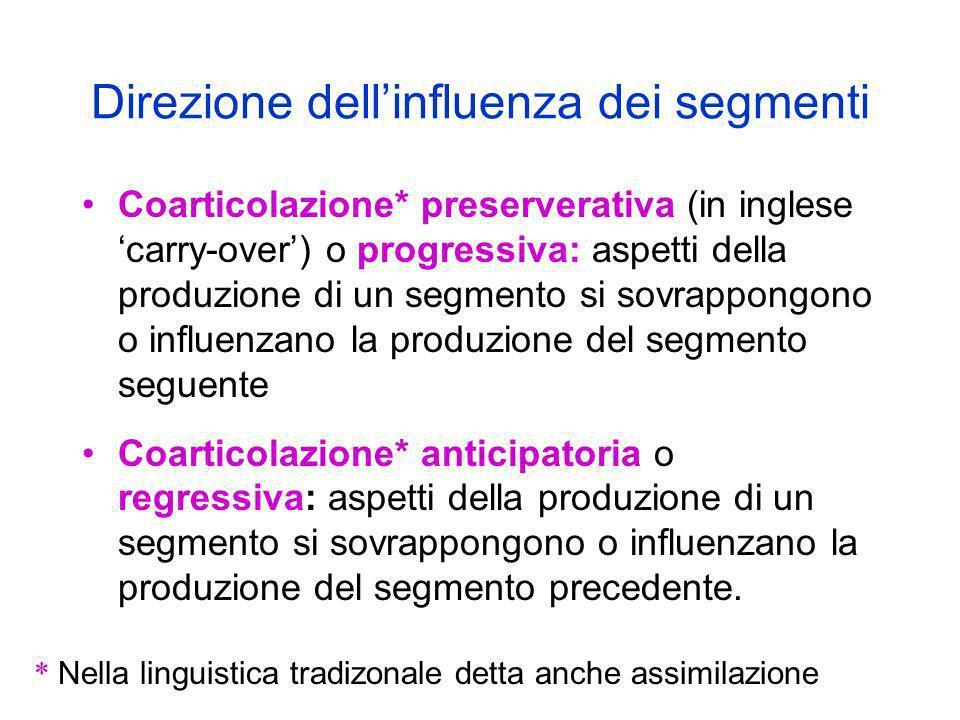 Direzione dellinfluenza dei segmenti Coarticolazione* preserverativa (in inglese carry-over) o progressiva: aspetti della produzione di un segmento si
