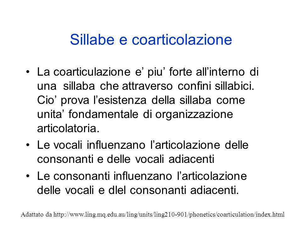 Sillabe e coarticolazione La coarticulazione e piu forte allinterno di una sillaba che attraverso confini sillabici. Cio prova lesistenza della sillab