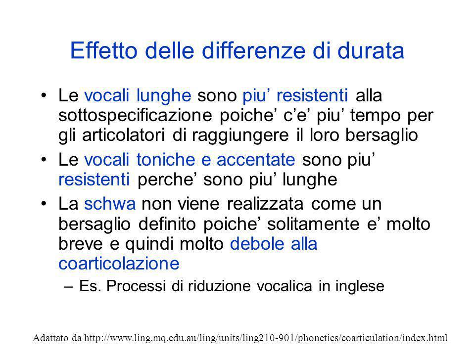 Effetto delle differenze di durata Le vocali lunghe sono piu resistenti alla sottospecificazione poiche ce piu tempo per gli articolatori di raggiunge