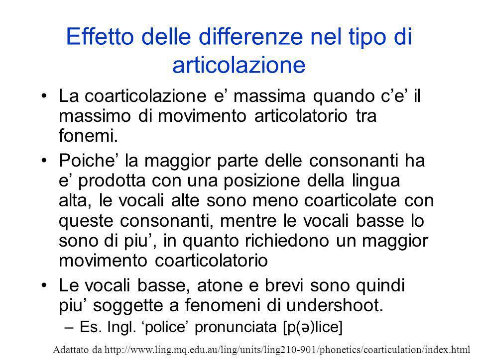 Effetto delle differenze nel tipo di articolazione La coarticolazione e massima quando ce il massimo di movimento articolatorio tra fonemi. Poiche la