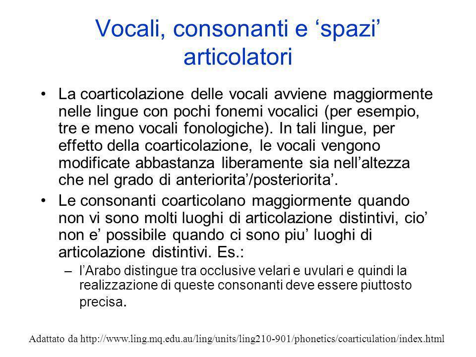 Vocali, consonanti e spazi articolatori La coarticolazione delle vocali avviene maggiormente nelle lingue con pochi fonemi vocalici (per esempio, tre