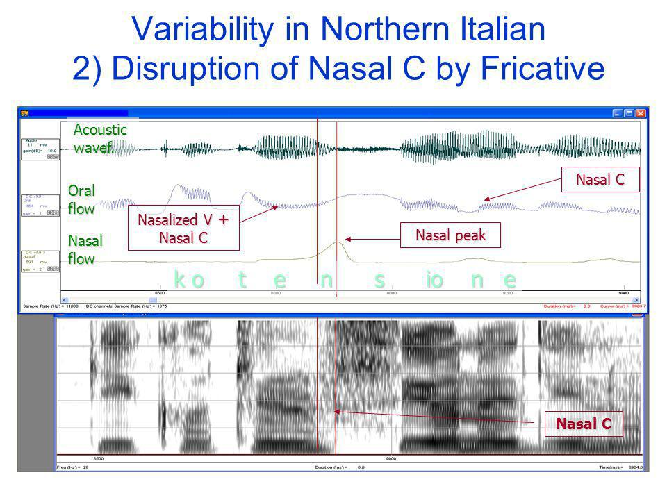 Variability in Northern Italian 2) Disruption of Nasal C by Fricative Nasal flow Oral flow Acoustic wavef.