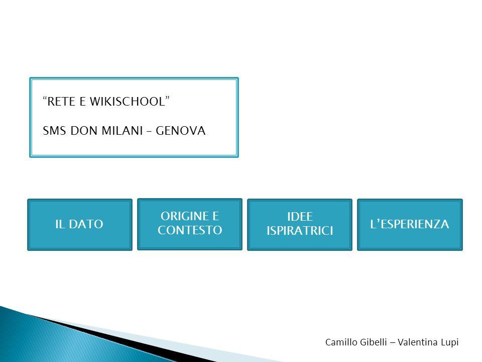 IL DATO Progetto WIKISCHOOL Una rete interregionale di tre scuole Ogni scuola nodo di altrettante reti locali