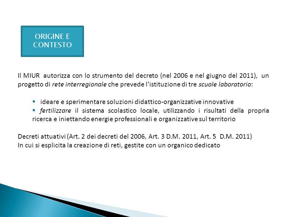ORIGINE E CONTESTO Il MIUR autorizza con lo strumento del decreto (nel 2006 e nel giugno del 2011), un progetto di rete interregionale che prevede lis