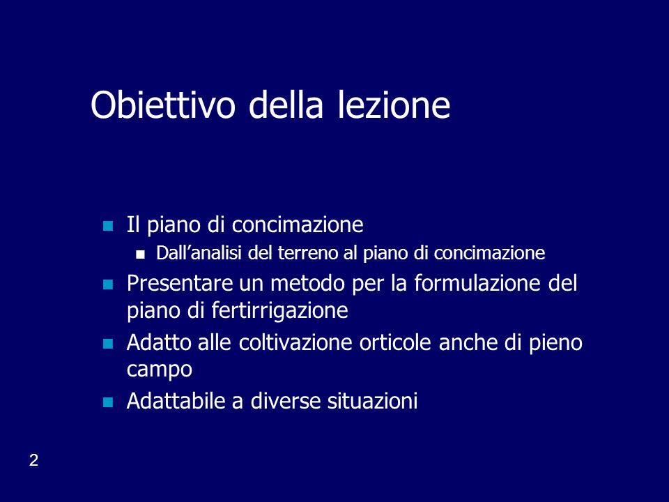 2 Obiettivo della lezione Il piano di concimazione Dallanalisi del terreno al piano di concimazione Presentare un metodo per la formulazione del piano