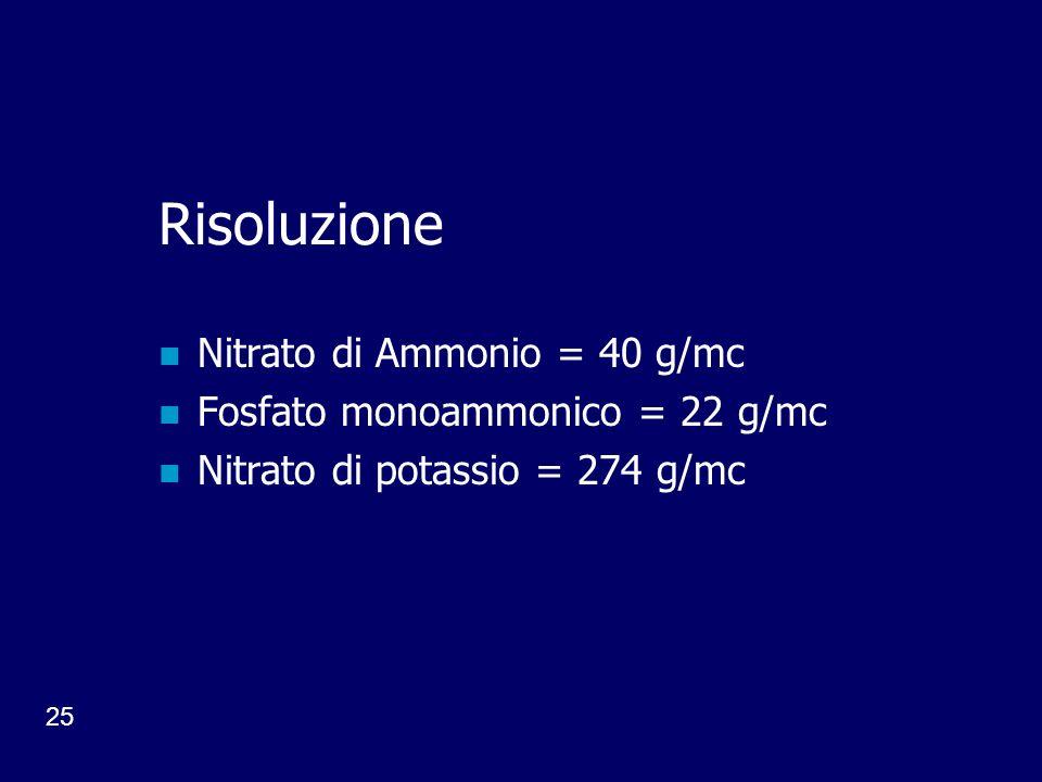 25 Risoluzione Nitrato di Ammonio = 40 g/mc Fosfato monoammonico = 22 g/mc Nitrato di potassio = 274 g/mc