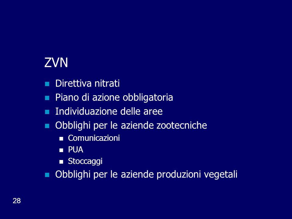 28 ZVN Direttiva nitrati Piano di azione obbligatoria Individuazione delle aree Obblighi per le aziende zootecniche Comunicazioni PUA Stoccaggi Obblighi per le aziende produzioni vegetali