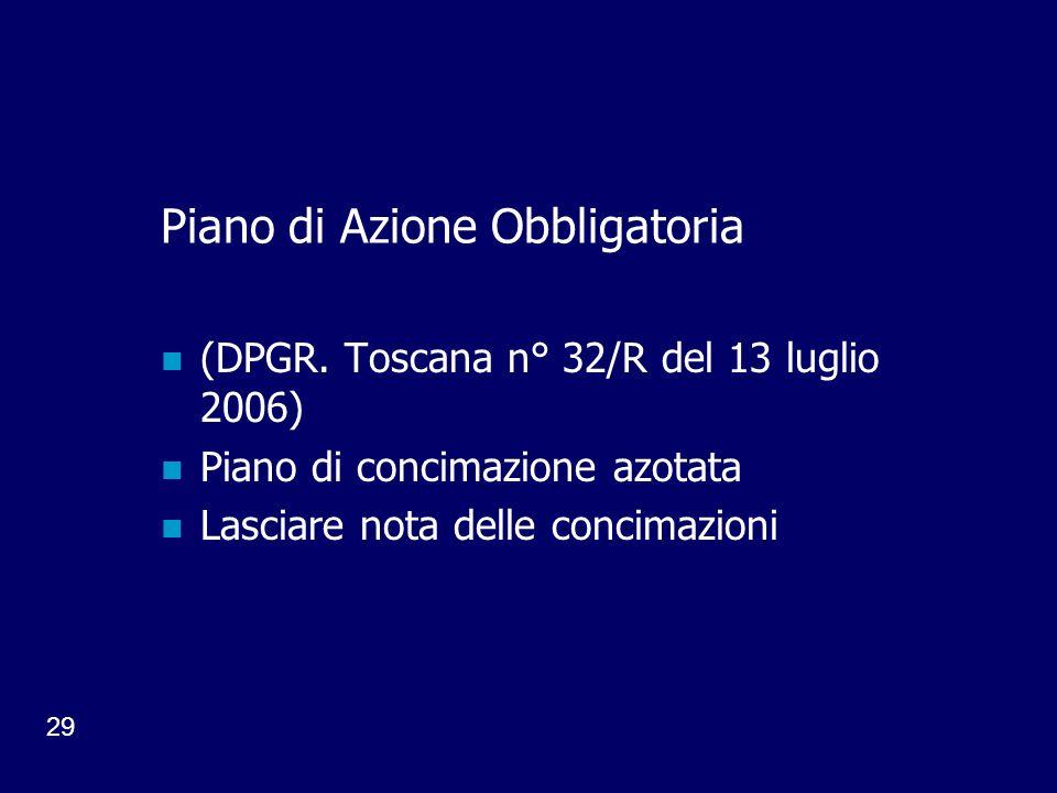 29 Piano di Azione Obbligatoria (DPGR. Toscana n° 32/R del 13 luglio 2006) Piano di concimazione azotata Lasciare nota delle concimazioni