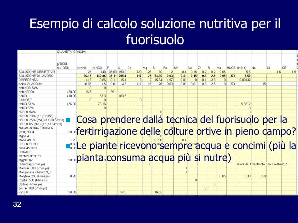 32 Esempio di calcolo soluzione nutritiva per il fuorisuolo Cosa prendere dalla tecnica del fuorisuolo per la fertirrigazione delle colture ortive in pieno campo.