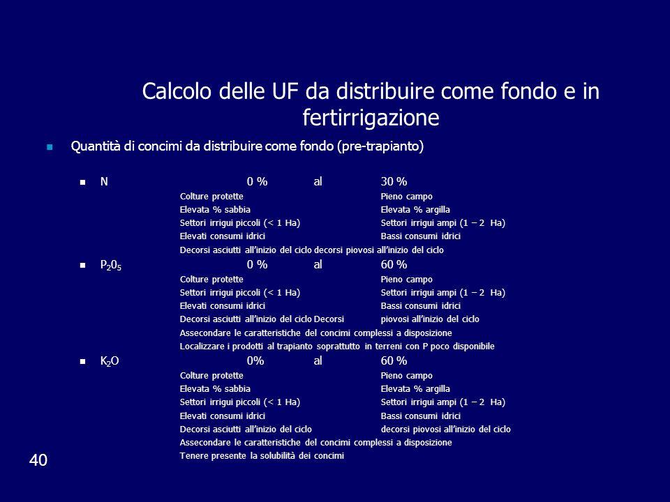 40 Calcolo delle UF da distribuire come fondo e in fertirrigazione Quantità di concimi da distribuire come fondo (pre-trapianto) N0 % al30 % Colture p