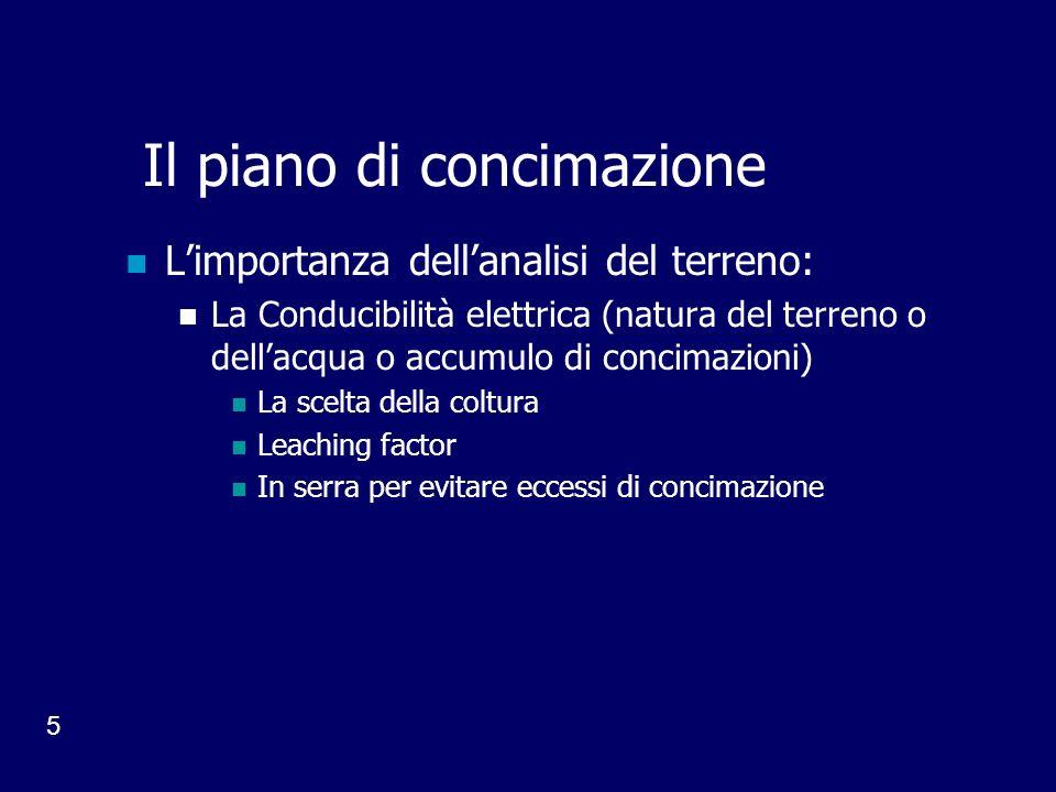 5 Il piano di concimazione Limportanza dellanalisi del terreno: La Conducibilità elettrica (natura del terreno o dellacqua o accumulo di concimazioni)