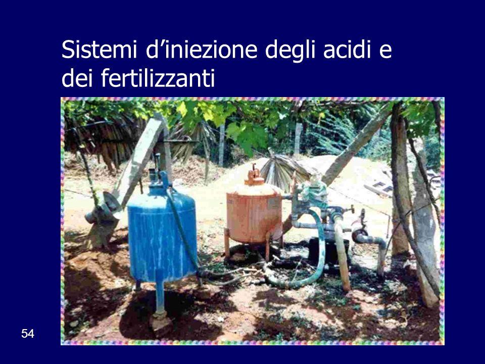 54 Sistemi diniezione degli acidi e dei fertilizzanti