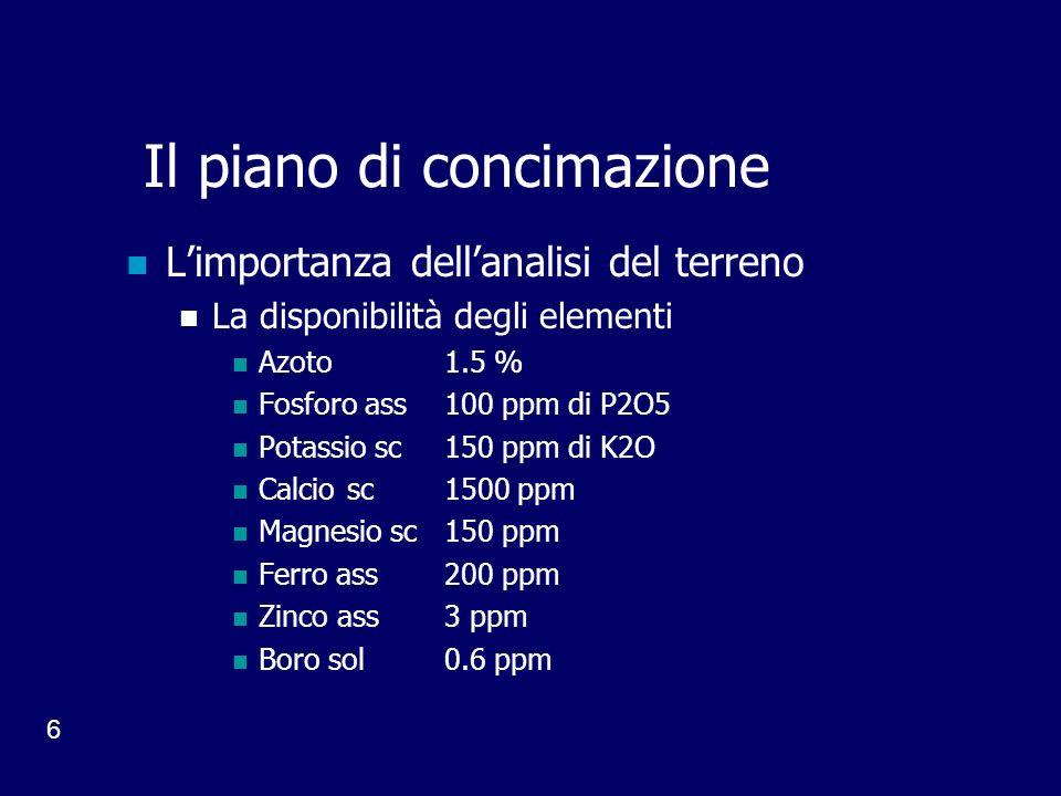 6 Il piano di concimazione Limportanza dellanalisi del terreno La disponibilità degli elementi Azoto 1.5 % Fosforo ass100 ppm di P2O5 Potassio sc150 p