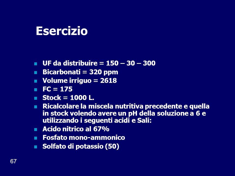 67 Esercizio UF da distribuire = 150 – 30 – 300 Bicarbonati = 320 ppm Volume irriguo = 2618 FC = 175 Stock = 1000 L. Ricalcolare la miscela nutritiva