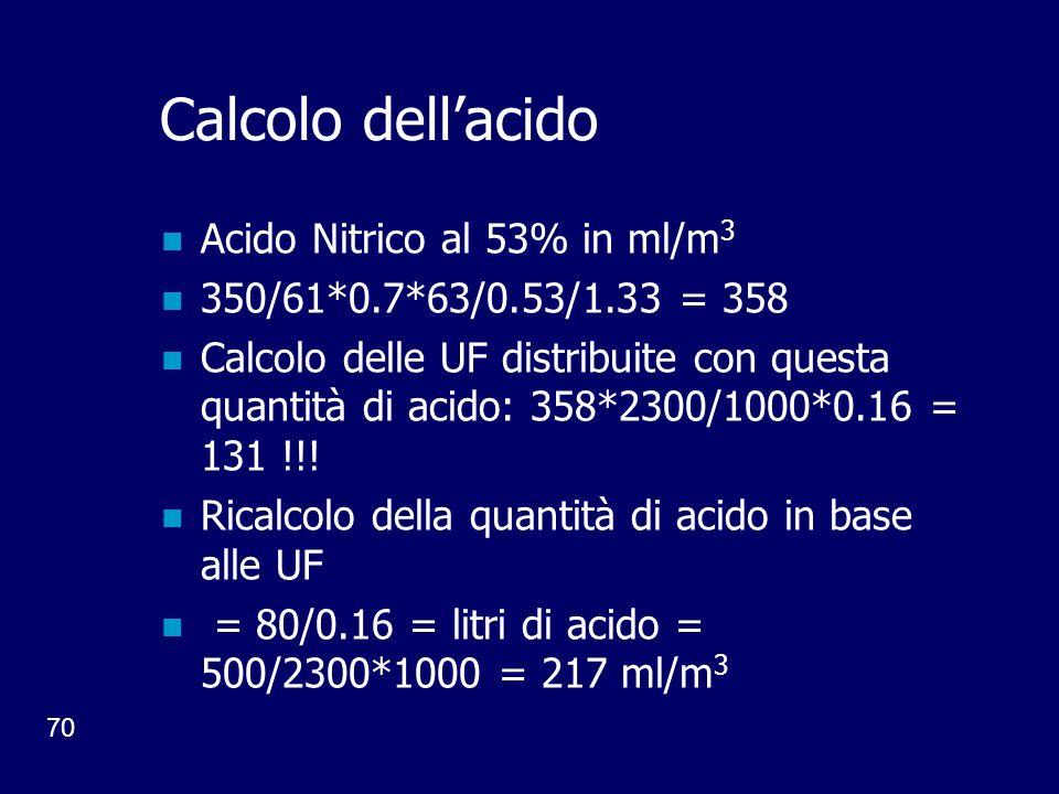 70 Calcolo dellacido Acido Nitrico al 53% in ml/m 3 350/61*0.7*63/0.53/1.33 = 358 Calcolo delle UF distribuite con questa quantità di acido: 358*2300/1000*0.16 = 131 !!.