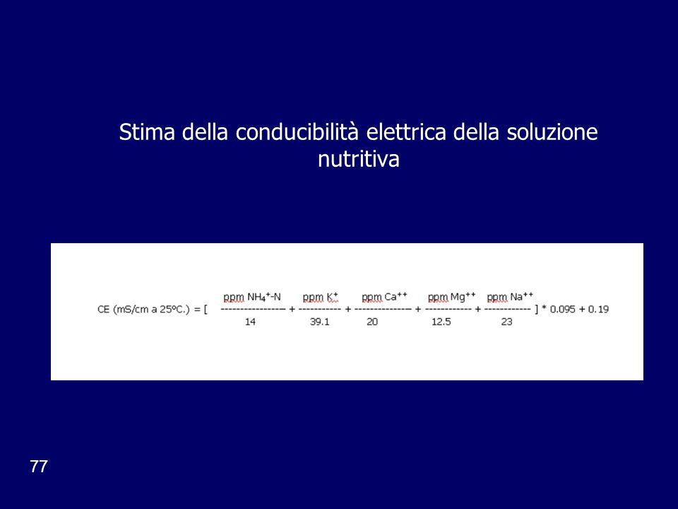 77 Stima della conducibilità elettrica della soluzione nutritiva