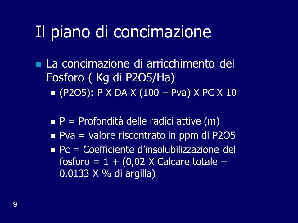 9 Il piano di concimazione La concimazione di arricchimento del Fosforo ( Kg di P2O5/Ha) (P2O5): P X DA X (100 – Pva) X PC X 10 P = Profondità delle radici attive (m) Pva = valore riscontrato in ppm di P2O5 Pc = Coefficiente dinsolubilizzazione del fosforo = 1 + (0,02 X Calcare totale + 0.0133 X % di argilla)