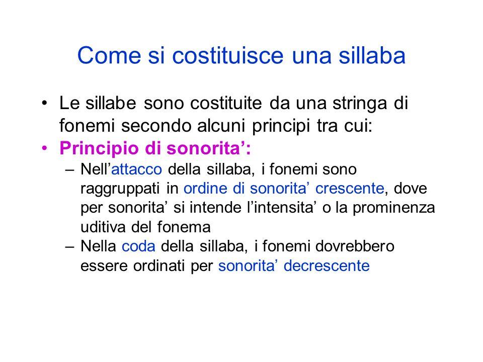 La sillaba: possibile definizione Viene definita come il raggruppamento di uno o piu fonemi in ununita coesiva che puo : –Portare un tono –Determinare