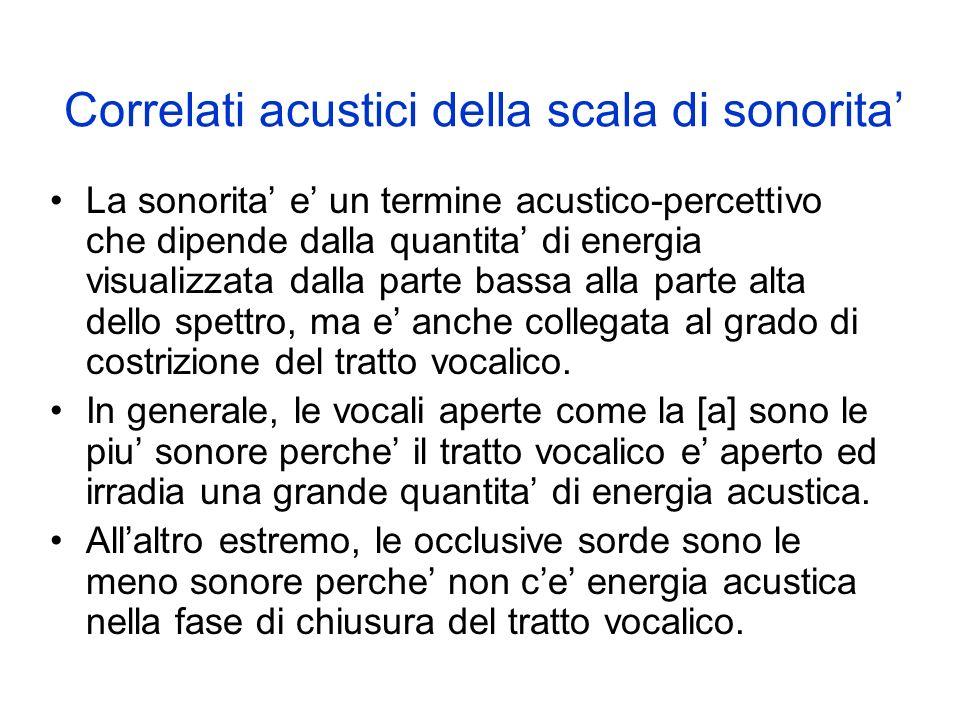 Il Principio del Massimo Attacco Principio del Massimo Attacco: –se tra vocali, le consonanti si raggruppano con la vocale seguente piuttosto che con